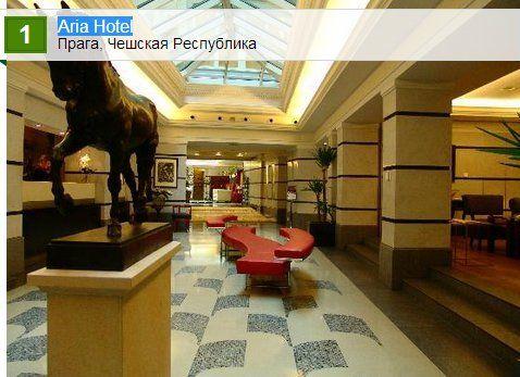 25 Кращих готелів праги