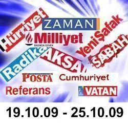 Огляд турецької преси за тиждень