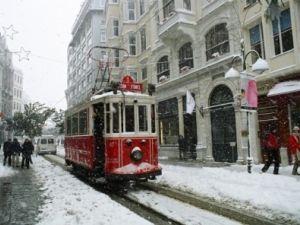 Прогноз погоди в туреччині на 11-13 січня